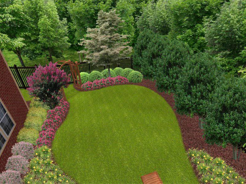 Backyard-Landscaping-Plans