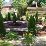 Landscape-Design-Degree-Texas