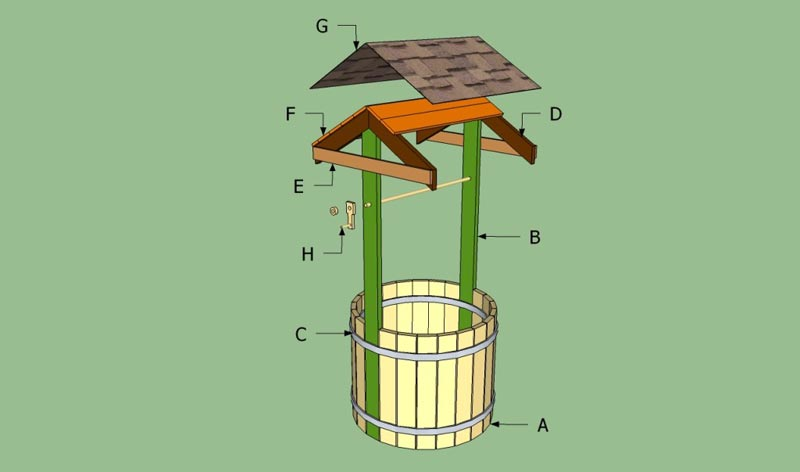 wooden-wishing-well-planter-plans