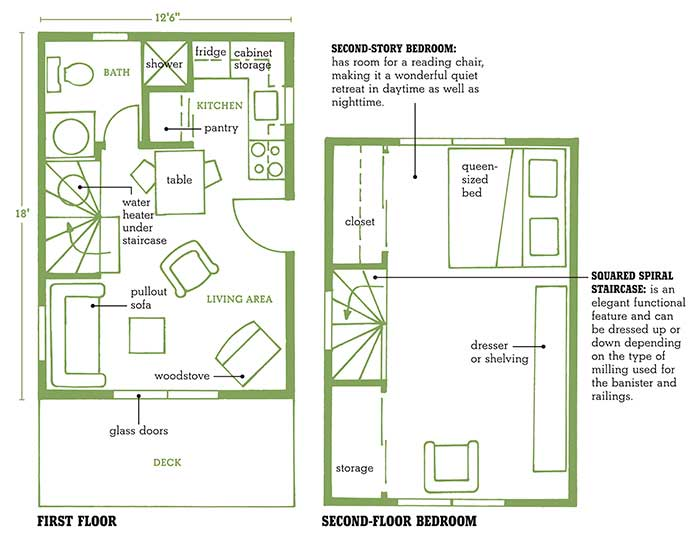 tiny-cabins-floor-plans
